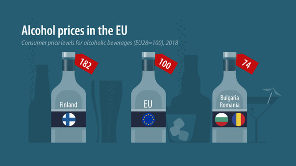 Finland has the highest alcohol prices in the EU