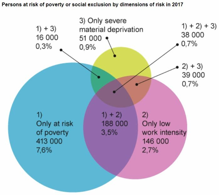 Persons-at-risk-of-poverty