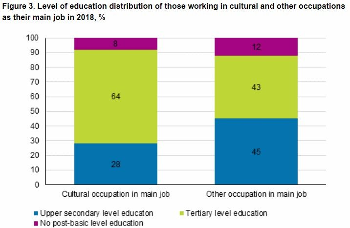 education-cultural-occupations