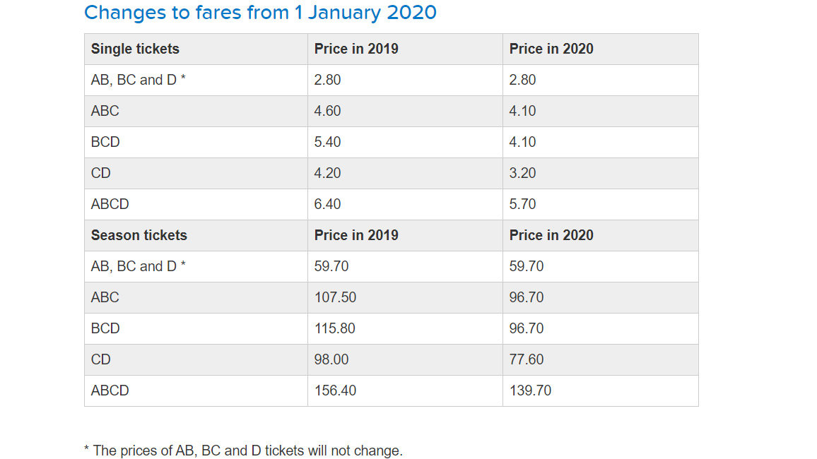 HSL-ticket-prices