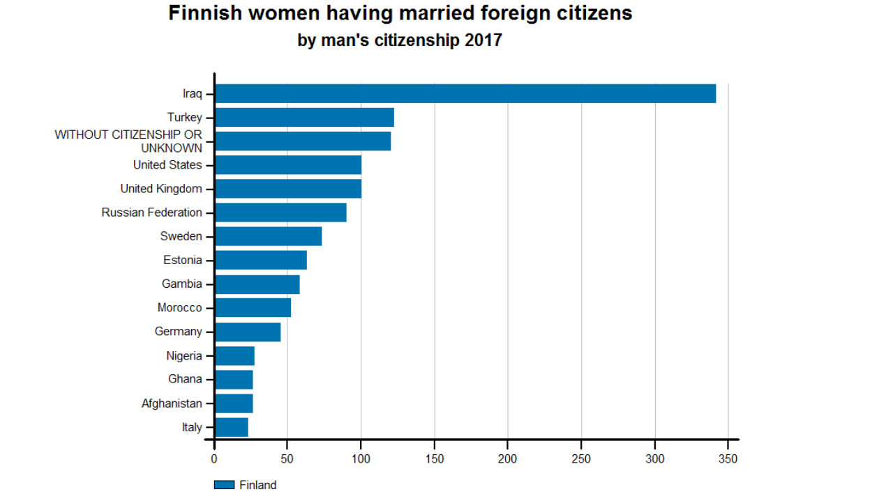 Finnish-woman-marriage-citizenship