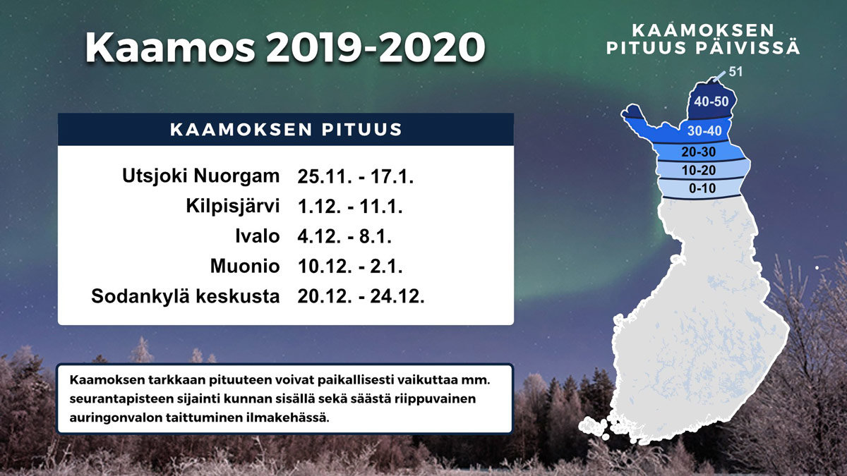 Kaamos has begun in the northern en of Finland. Image: Foreca.