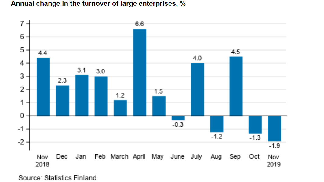 Annual-turnover-enterprises