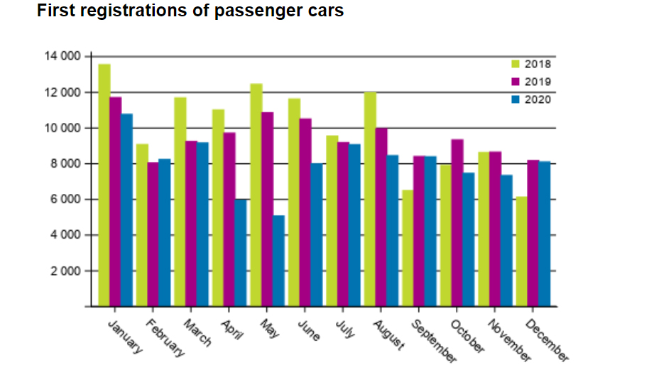 Passenger-cars-2020-full-year